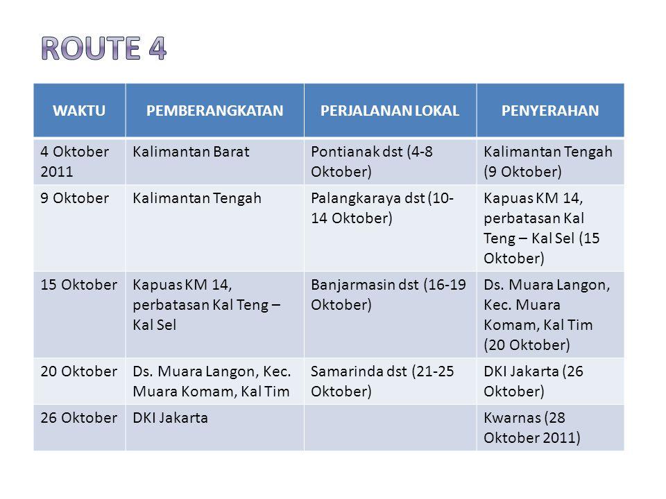 WAKTUPEMBERANGKATANPERJALANAN LOKALPENYERAHAN 4 Oktober 2011 Kalimantan BaratPontianak dst (4-8 Oktober) Kalimantan Tengah (9 Oktober) 9 OktoberKalimantan TengahPalangkaraya dst (10- 14 Oktober) Kapuas KM 14, perbatasan Kal Teng – Kal Sel (15 Oktober) 15 OktoberKapuas KM 14, perbatasan Kal Teng – Kal Sel Banjarmasin dst (16-19 Oktober) Ds.