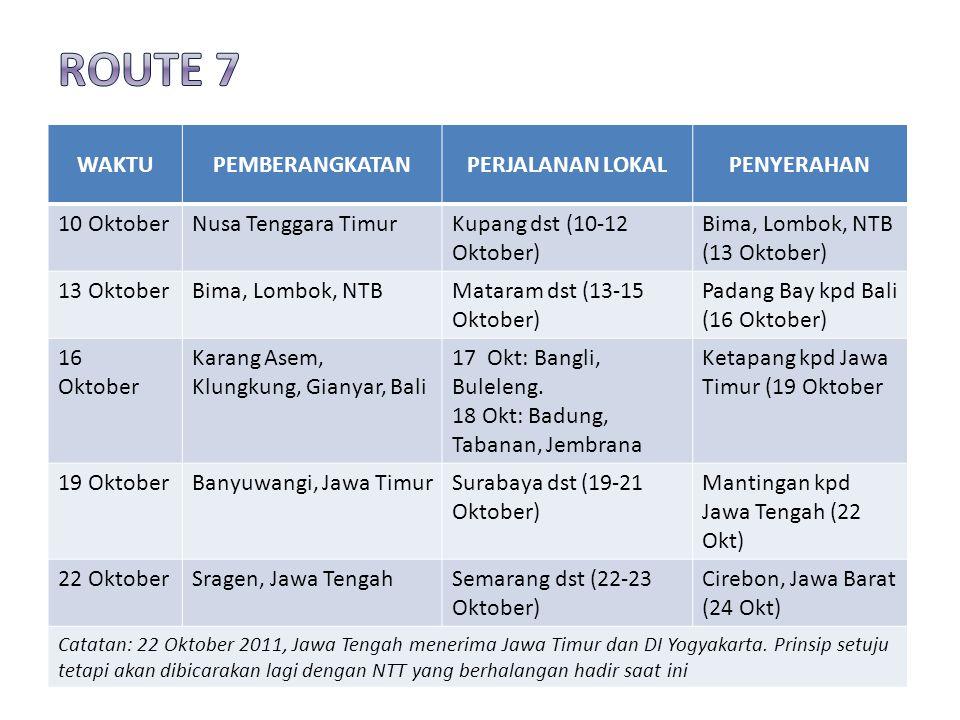 WAKTUPEMBERANGKATANPERJALANAN LOKALPENYERAHAN 10 OktoberNusa Tenggara TimurKupang dst (10-12 Oktober) Bima, Lombok, NTB (13 Oktober) 13 OktoberBima, Lombok, NTBMataram dst (13-15 Oktober) Padang Bay kpd Bali (16 Oktober) 16 Oktober Karang Asem, Klungkung, Gianyar, Bali 17 Okt: Bangli, Buleleng.