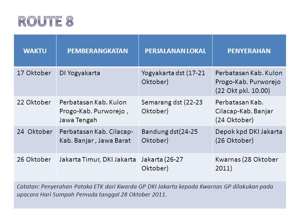 WAKTUPEMBERANGKATANPERJALANAN LOKALPENYERAHAN 17 OktoberDI YogyakartaYogyakarta dst (17-21 Oktober) Perbatasan Kab. Kulon Progo-Kab. Purworejo (22 Okt