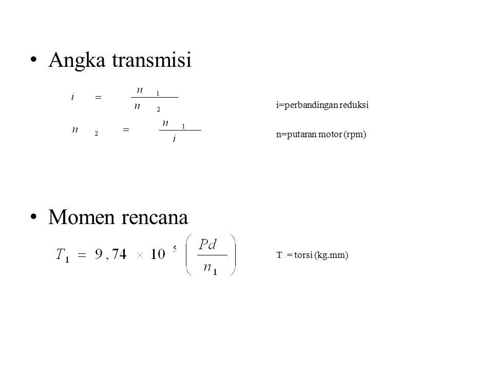Angka transmisi i=perbandingan reduksi n=putaran motor (rpm) Momen rencana T = torsi (kg.mm)