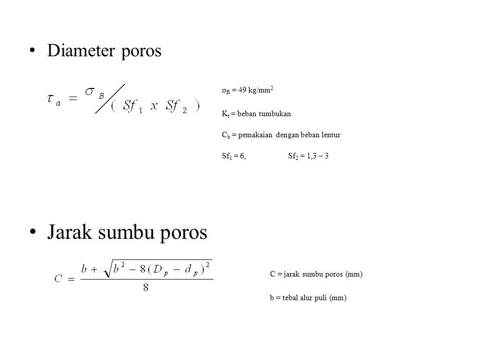 Diameter poros σ B = 49 kg/mm 2 K t = beban tumbukan C b = pemakaian dengan beban lentur Sf 1 = 6, Sf 2 = 1,3 – 3 Jarak sumbu poros C = jarak sumbu poros (mm) b = tebal alur puli (mm)
