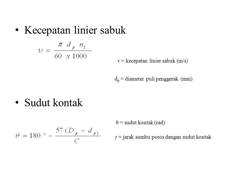 Kecepatan linier sabuk v = kecepatan linier sabuk (m/s) d p = diameter puli penggerak (mm) Sudut kontak θ = sudut kontak (rad) γ = jarak sumbu poros dengan sudut kontak