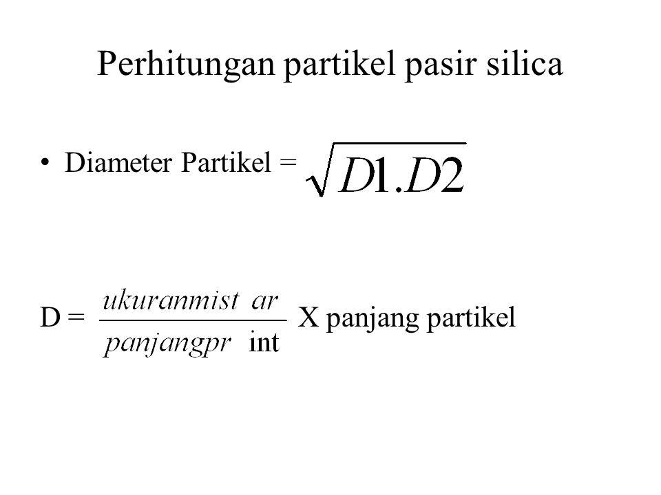 Perhitungan partikel pasir silica Diameter Partikel = D = X panjang partikel