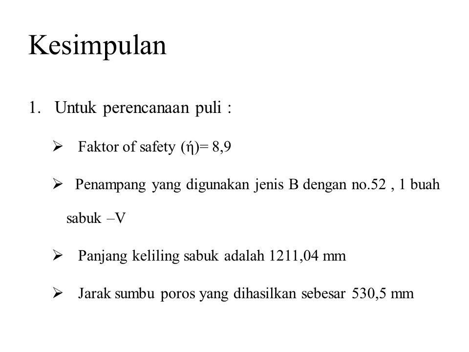 Kesimpulan 1.Untuk perencanaan puli :  Faktor of safety (ή)= 8,9  Penampang yang digunakan jenis B dengan no.52, 1 buah sabuk –V  Panjang keliling sabuk adalah 1211,04 mm  Jarak sumbu poros yang dihasilkan sebesar 530,5 mm