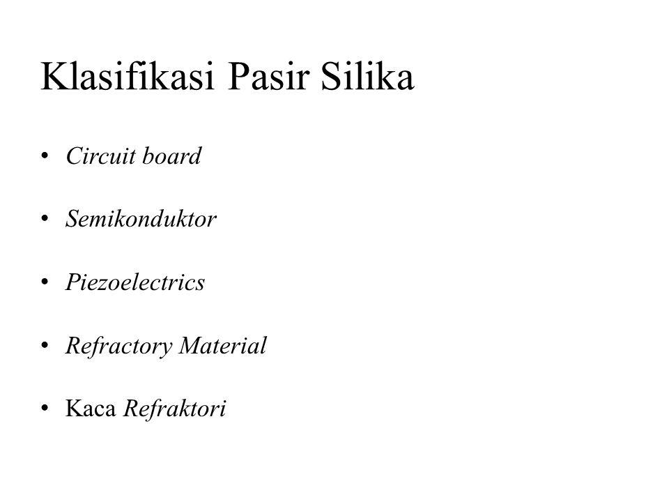 Klasifikasi Pasir Silika Circuit board Semikonduktor Piezoelectrics Refractory Material Kaca Refraktori