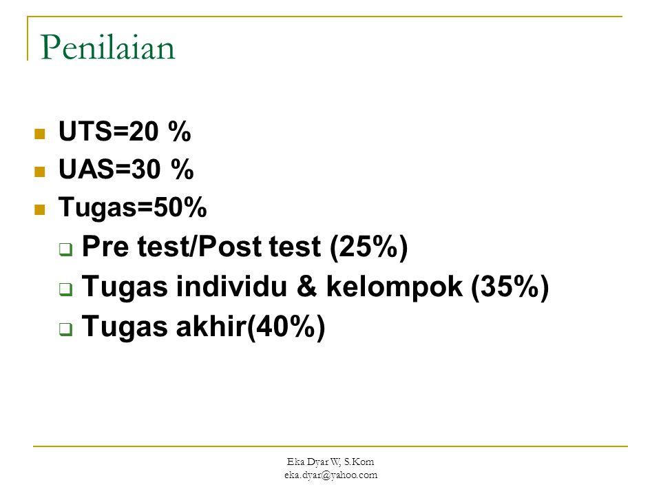 Eka Dyar W, S.Kom eka.dyar@yahoo.com Penilaian UTS=20 % UAS=30 % Tugas=50%  Pre test/Post test (25%)  Tugas individu & kelompok (35%)  Tugas akhir(40%)