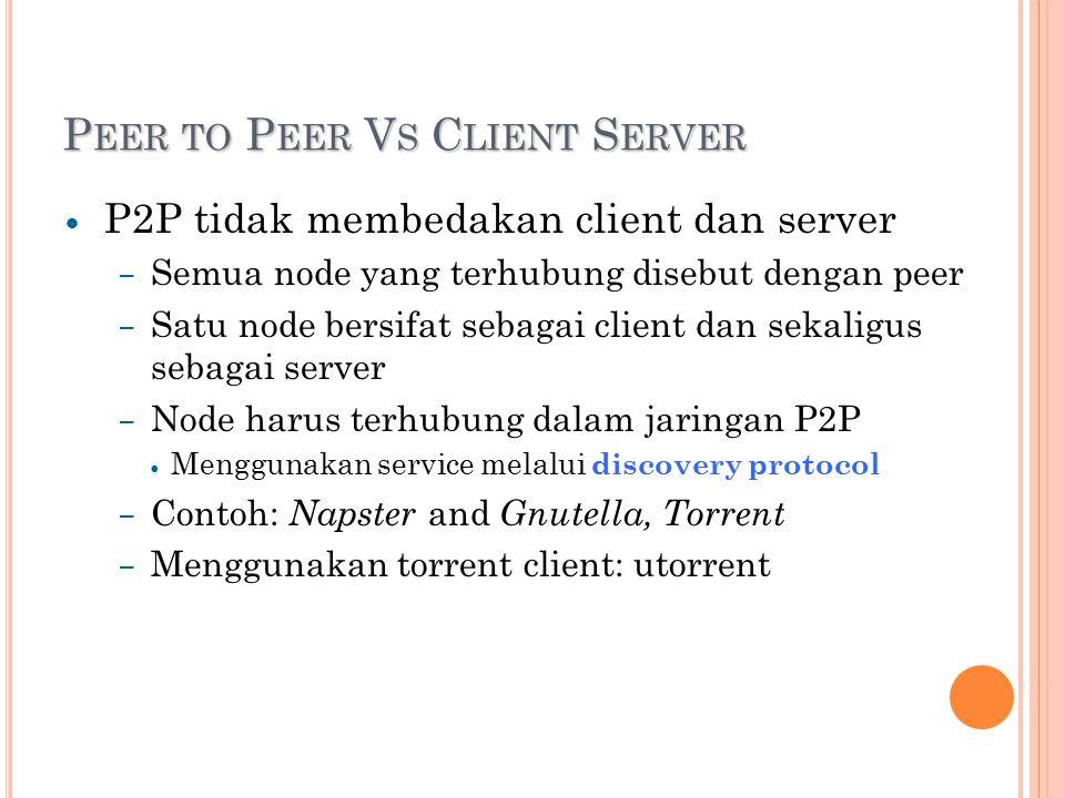 P EER TO P EER V S C LIENT S ERVER P2P tidak membedakan client dan server – Semua node yang terhubung disebut dengan peer – Satu node bersifat sebagai client dan sekaligus sebagai server – Node harus terhubung dalam jaringan P2P Menggunakan service melalui discovery protocol – Contoh: Napster and Gnutella, Torrent – Menggunakan torrent client: utorrent