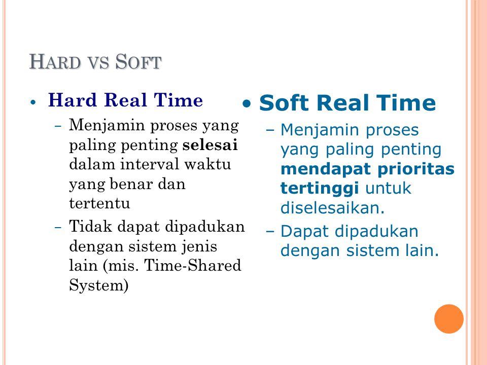 H ARD VS S OFT Hard Real Time – Menjamin proses yang paling penting selesai dalam interval waktu yang benar dan tertentu – Tidak dapat dipadukan dengan sistem jenis lain (mis.