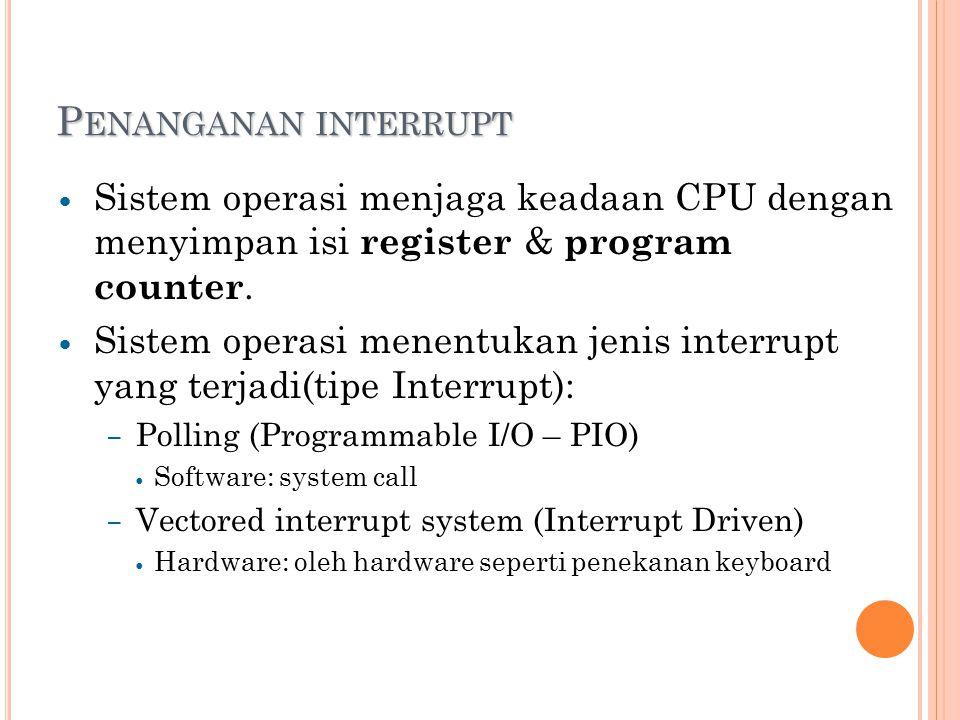 P ENANGANAN INTERRUPT Sistem operasi menjaga keadaan CPU dengan menyimpan isi register & program counter.