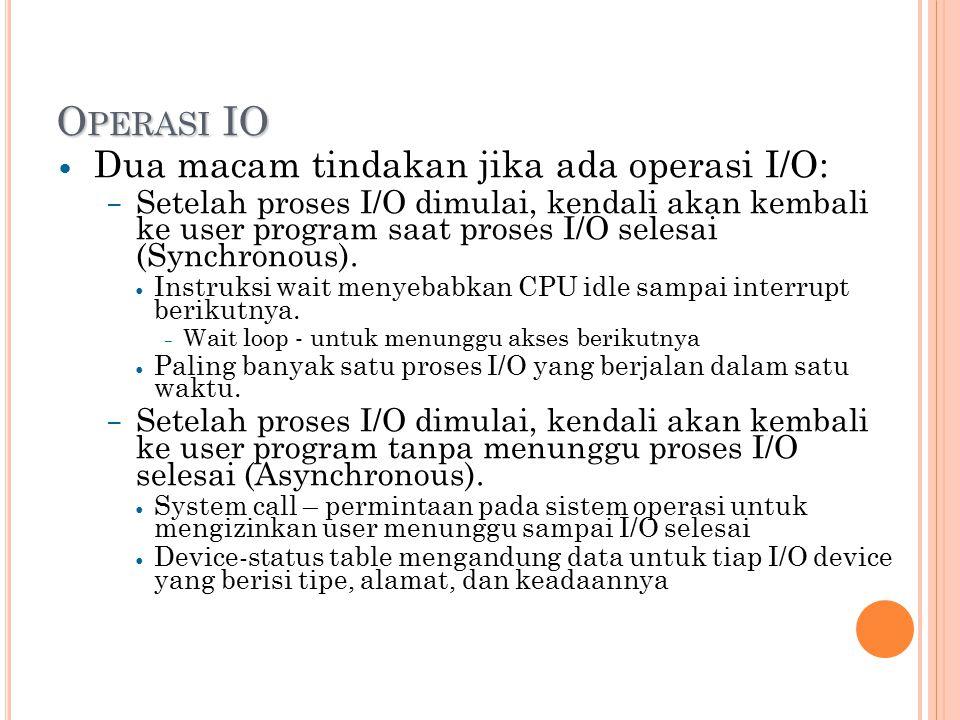 O PERASI IO Dua macam tindakan jika ada operasi I/O: – Setelah proses I/O dimulai, kendali akan kembali ke user program saat proses I/O selesai (Synchronous).