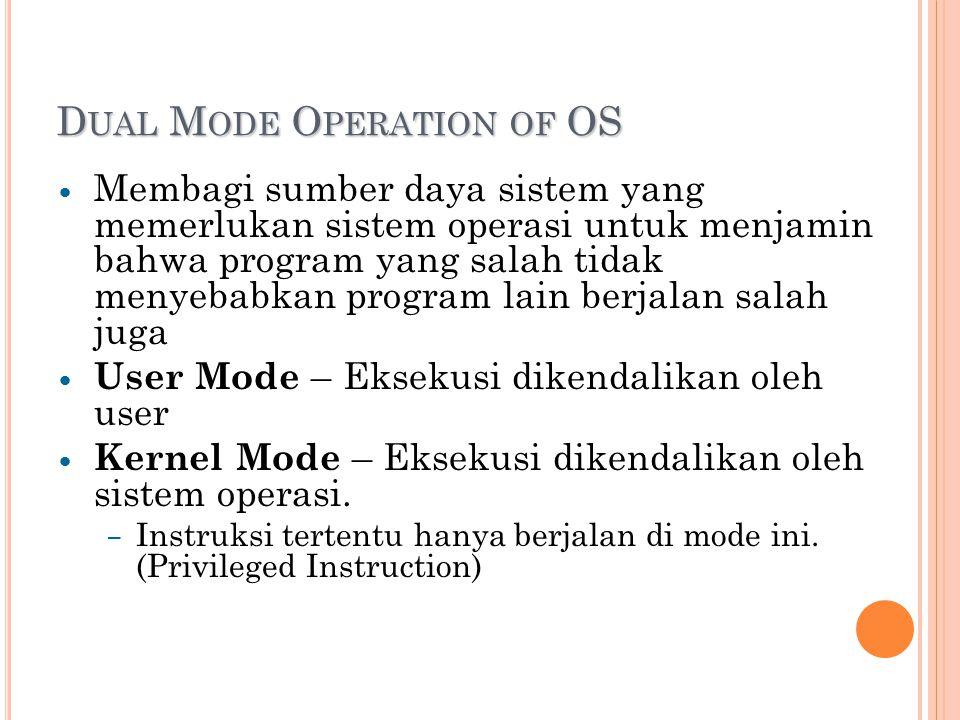 D UAL M ODE O PERATION OF OS Membagi sumber daya sistem yang memerlukan sistem operasi untuk menjamin bahwa program yang salah tidak menyebabkan program lain berjalan salah juga User Mode – Eksekusi dikendalikan oleh user Kernel Mode – Eksekusi dikendalikan oleh sistem operasi.