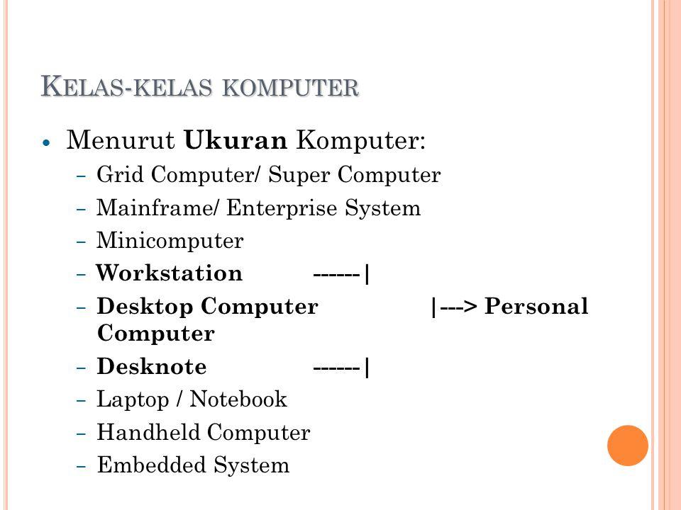 K ELAS - KELAS KOMPUTER Menurut Ukuran Komputer: – Grid Computer/ Super Computer – Mainframe/ Enterprise System – Minicomputer – Workstation------| – Desktop Computer |---> Personal Computer – Desknote------| – Laptop / Notebook – Handheld Computer – Embedded System