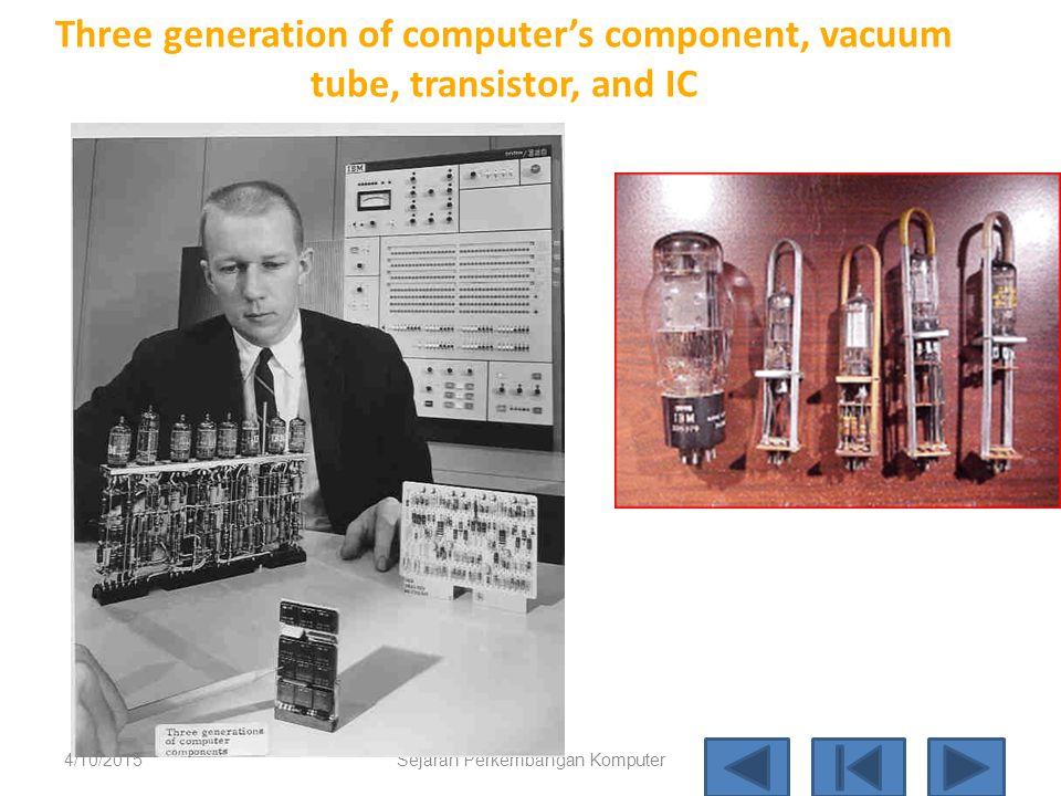 IBM PC 4/10/2015 Sejarah Perkem bangan Komput er 50