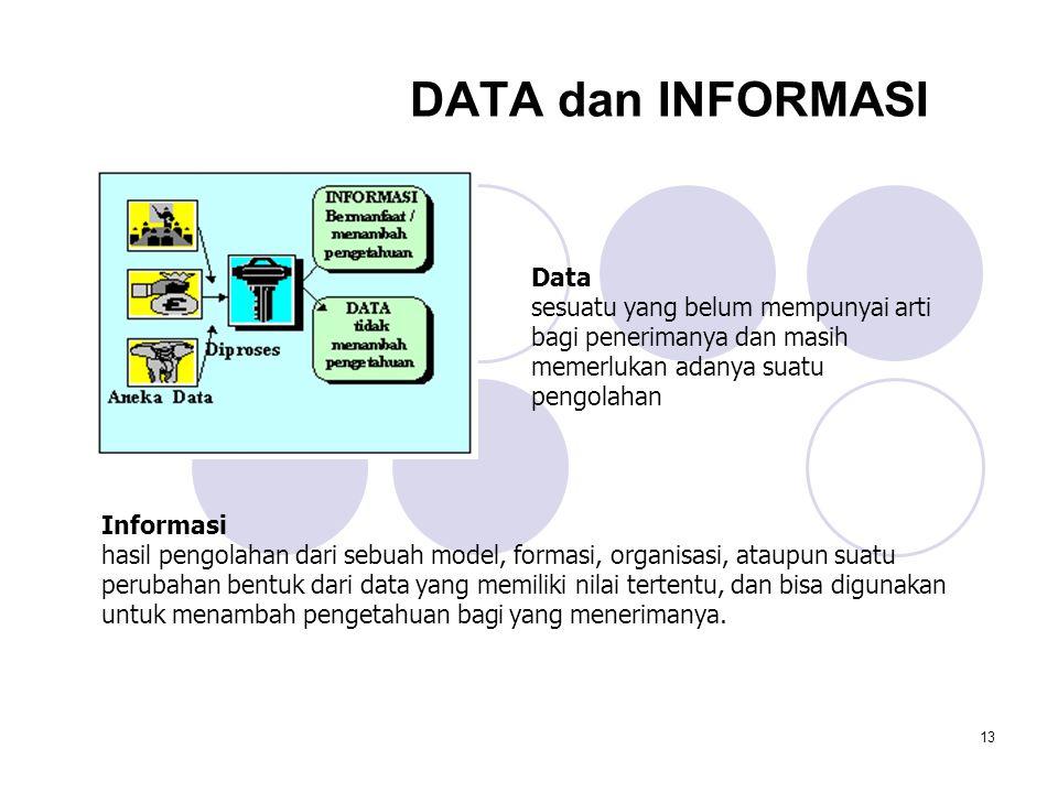 13 DATA dan INFORMASI Data sesuatu yang belum mempunyai arti bagi penerimanya dan masih memerlukan adanya suatu pengolahan Informasi hasil pengolahan dari sebuah model, formasi, organisasi, ataupun suatu perubahan bentuk dari data yang memiliki nilai tertentu, dan bisa digunakan untuk menambah pengetahuan bagi yang menerimanya.