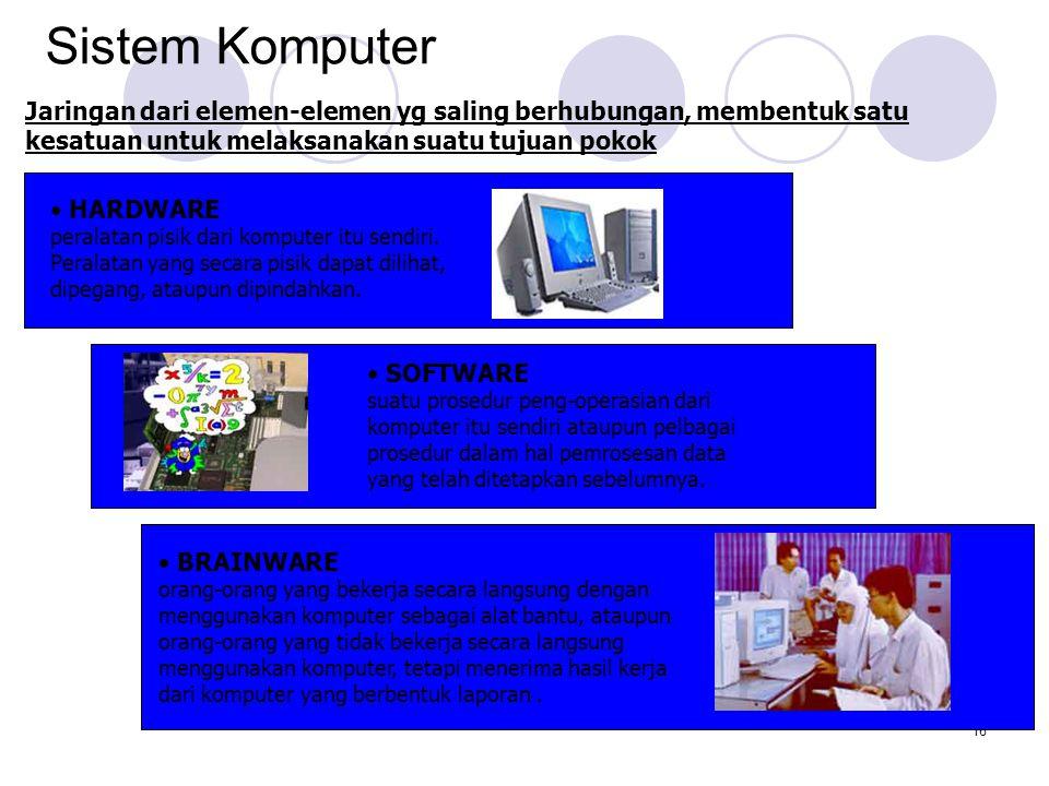 16 Sistem Komputer HARDWARE peralatan pisik dari komputer itu sendiri.