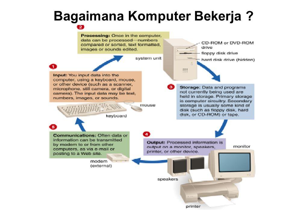 17 Bagaimana Komputer Bekerja ?
