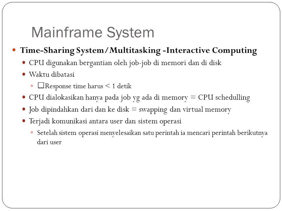 Mainframe System Time-Sharing System/Multitasking -Interactive Computing CPU digunakan bergantian oleh job-job di memori dan di disk Waktu dibatasi Re