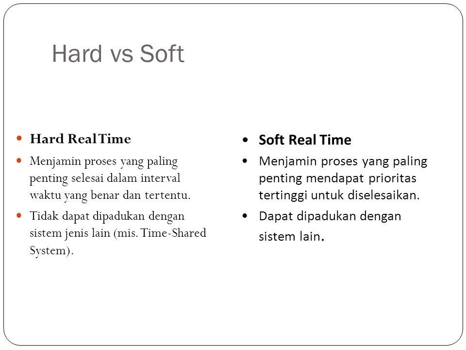 Hard vs Soft Hard Real Time Menjamin proses yang paling penting selesai dalam interval waktu yang benar dan tertentu. Tidak dapat dipadukan dengan sis