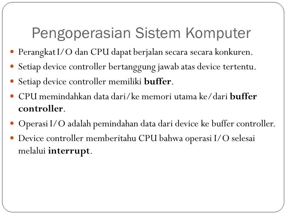 Pengoperasian Sistem Komputer Perangkat I/O dan CPU dapat berjalan secara secara konkuren. Setiap device controller bertanggung jawab atas device tert