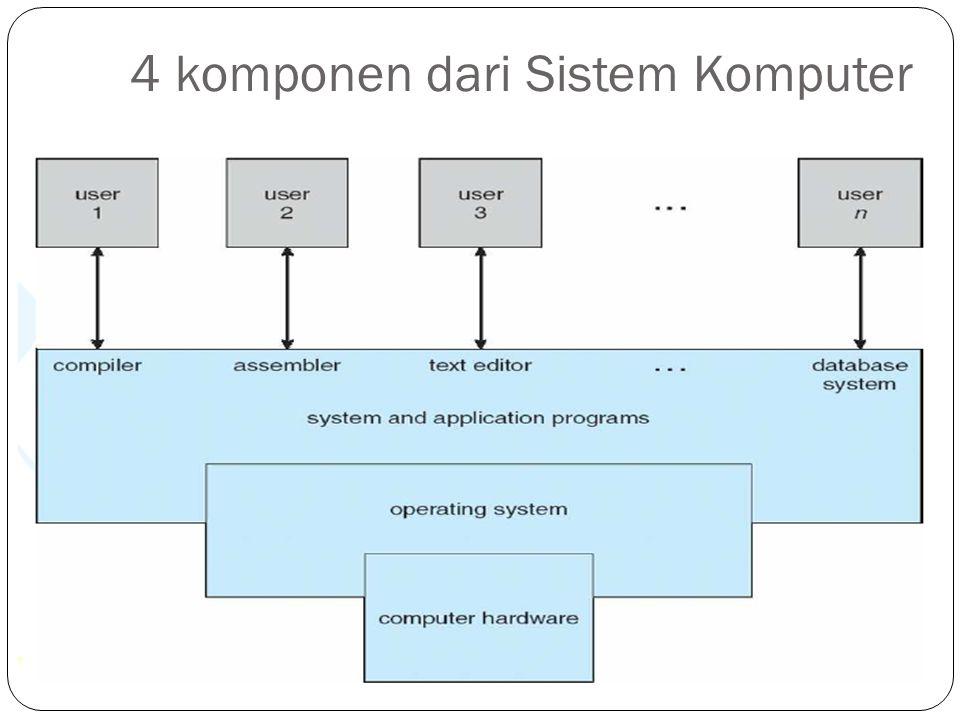 4 komponen dari Sistem Komputer