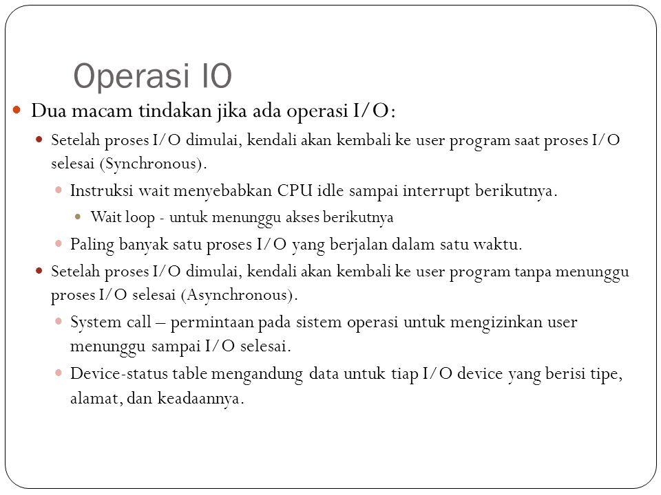 Operasi IO Dua macam tindakan jika ada operasi I/O: Setelah proses I/O dimulai, kendali akan kembali ke user program saat proses I/O selesai (Synchron
