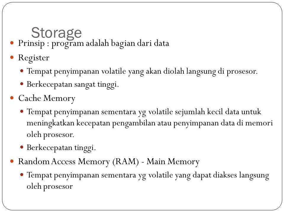 Storage Prinsip : program adalah bagian dari data Register Tempat penyimpanan volatile yang akan diolah langsung di prosesor. Berkecepatan sangat ting