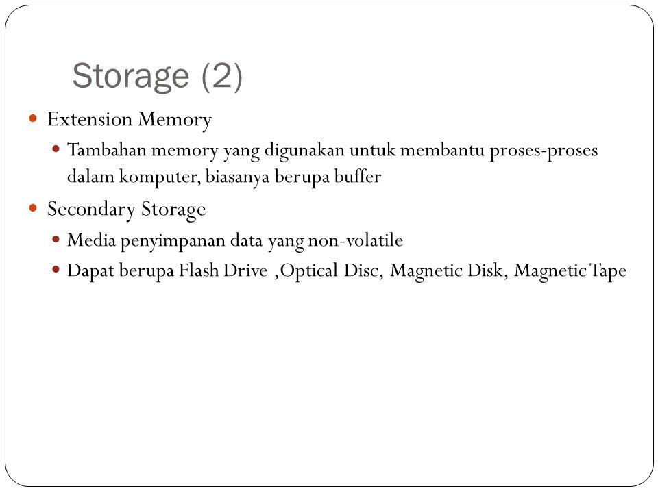 Storage (2) Extension Memory Tambahan memory yang digunakan untuk membantu proses-proses dalam komputer, biasanya berupa buffer Secondary Storage Medi