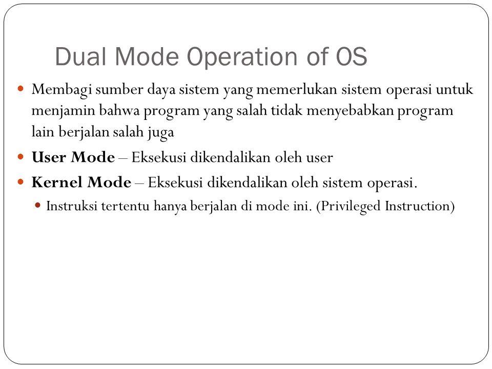 Dual Mode Operation of OS Membagi sumber daya sistem yang memerlukan sistem operasi untuk menjamin bahwa program yang salah tidak menyebabkan program