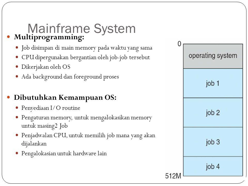 Mainframe System Multiprogramming: Job disimpan di main memory pada waktu yang sama CPU dipergunakan bergantian oleh job-job tersebut Dikerjakan oleh