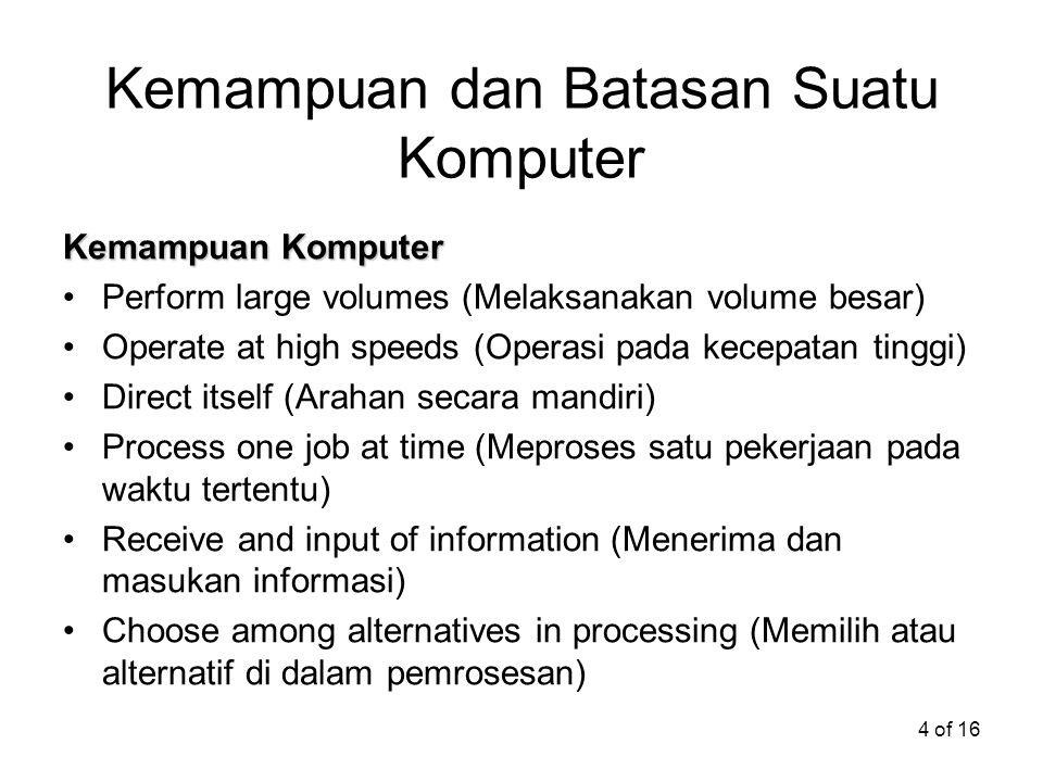 4 of 16 Kemampuan dan Batasan Suatu Komputer Kemampuan Komputer Perform large volumes (Melaksanakan volume besar) Operate at high speeds (Operasi pada