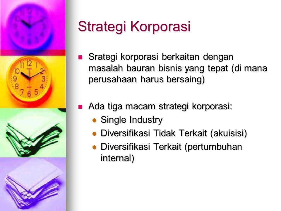 Strategi Korporasi Srategi korporasi berkaitan dengan masalah bauran bisnis yang tepat (di mana perusahaan harus bersaing) Srategi korporasi berkaitan