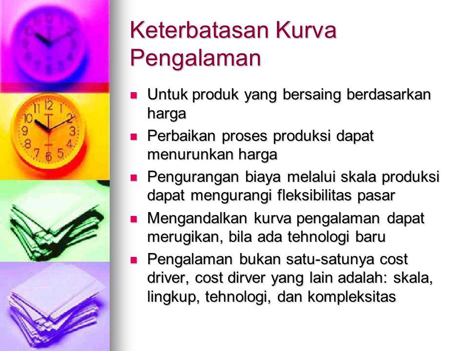 Keterbatasan Kurva Pengalaman Untuk produk yang bersaing berdasarkan harga Untuk produk yang bersaing berdasarkan harga Perbaikan proses produksi dapa