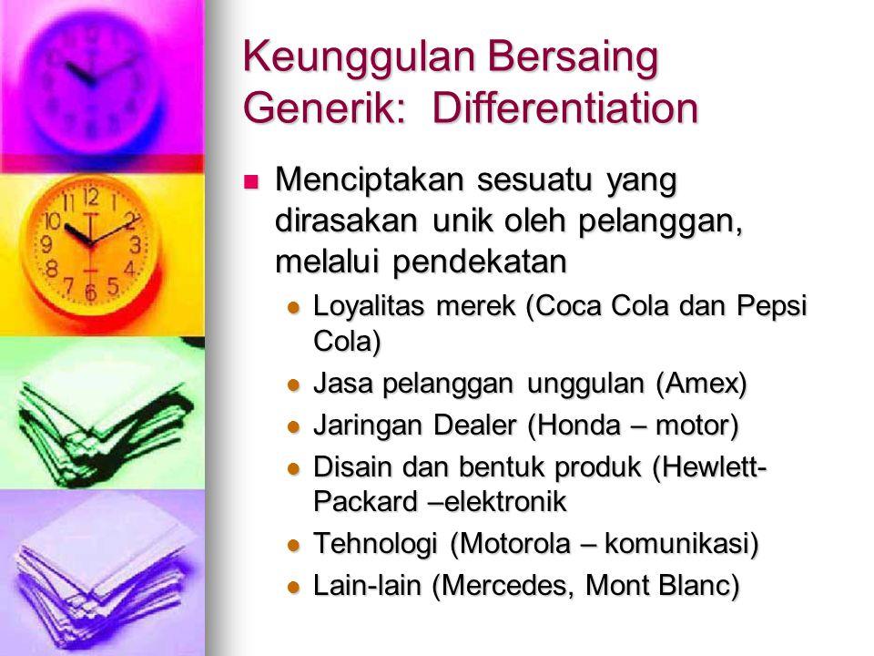 Keunggulan Bersaing Generik: Differentiation Menciptakan sesuatu yang dirasakan unik oleh pelanggan, melalui pendekatan Menciptakan sesuatu yang dirasakan unik oleh pelanggan, melalui pendekatan Loyalitas merek (Coca Cola dan Pepsi Cola) Loyalitas merek (Coca Cola dan Pepsi Cola) Jasa pelanggan unggulan (Amex) Jasa pelanggan unggulan (Amex) Jaringan Dealer (Honda – motor) Jaringan Dealer (Honda – motor) Disain dan bentuk produk (Hewlett- Packard –elektronik Disain dan bentuk produk (Hewlett- Packard –elektronik Tehnologi (Motorola – komunikasi) Tehnologi (Motorola – komunikasi) Lain-lain (Mercedes, Mont Blanc) Lain-lain (Mercedes, Mont Blanc)