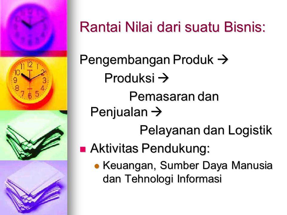 Rantai Nilai dari suatu Bisnis: Pengembangan Produk  Produksi  Produksi  Pemasaran dan Penjualan  Pemasaran dan Penjualan  Pelayanan dan Logistik