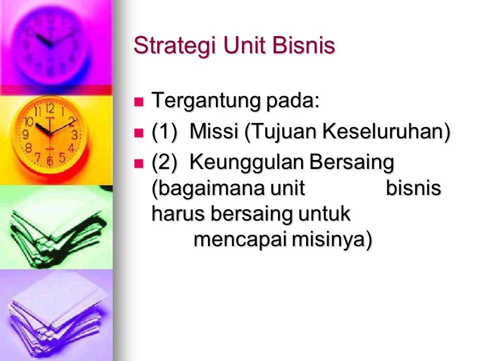 Strategi Unit Bisnis Tergantung pada: Tergantung pada: (1) Missi (Tujuan Keseluruhan) (1) Missi (Tujuan Keseluruhan) (2) Keunggulan Bersaing (bagaimana unit bisnis harus bersaing untuk mencapai misinya) (2) Keunggulan Bersaing (bagaimana unit bisnis harus bersaing untuk mencapai misinya)