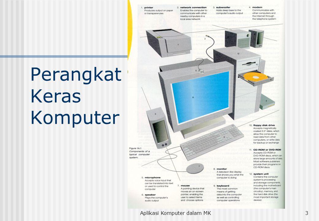 Aplikasi Komputer dalam MK3 Perangkat Keras Komputer