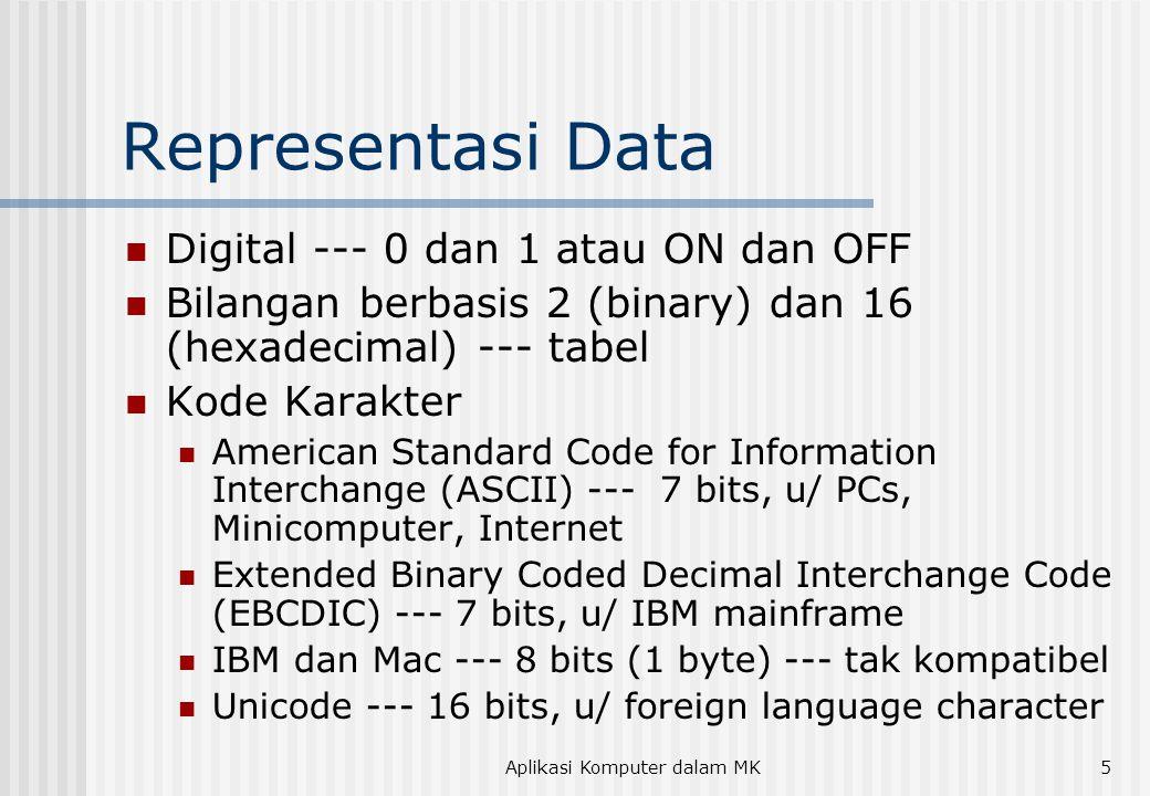 Aplikasi Komputer dalam MK5 Representasi Data Digital --- 0 dan 1 atau ON dan OFF Bilangan berbasis 2 (binary) dan 16 (hexadecimal) --- tabel Kode Kar