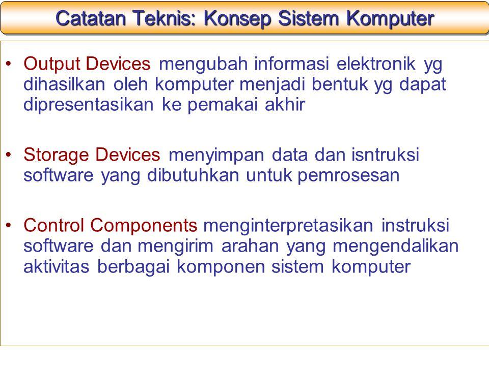 Catatan Teknis: Konsep Sistem Komputer Output Devices mengubah informasi elektronik yg dihasilkan oleh komputer menjadi bentuk yg dapat dipresentasika