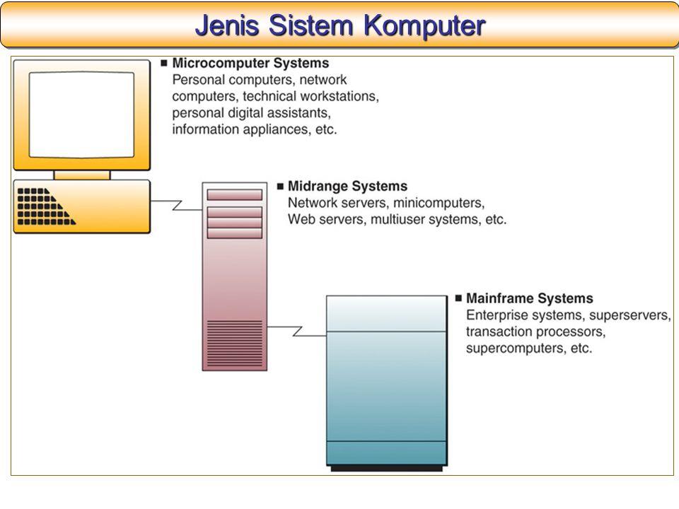 Jenis Sistem Komputer
