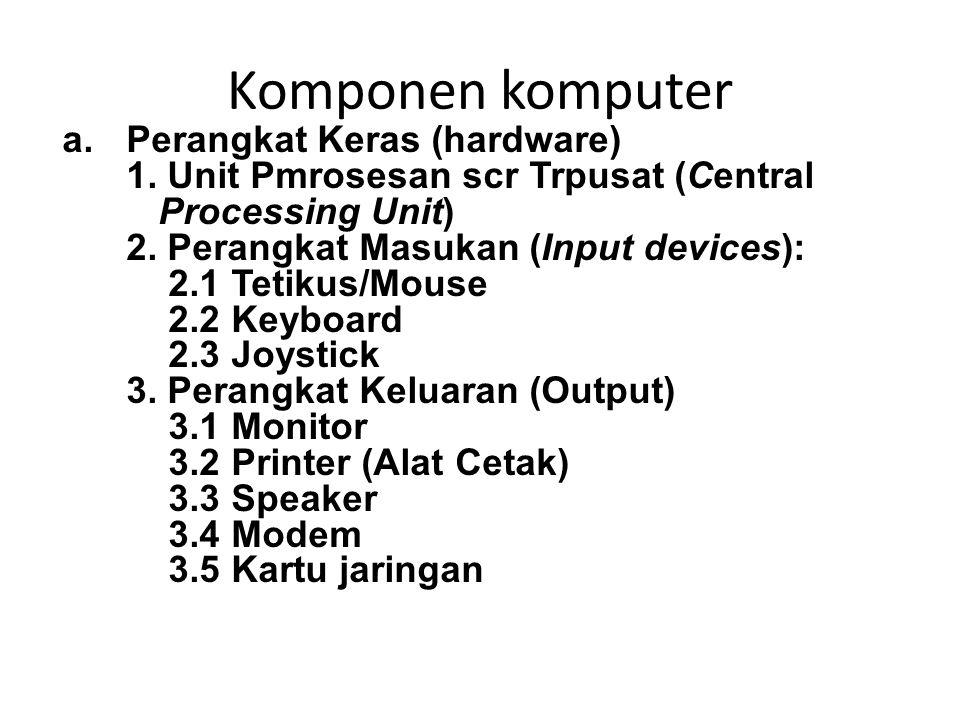 Komponen komputer a.Perangkat Keras (hardware) 1.