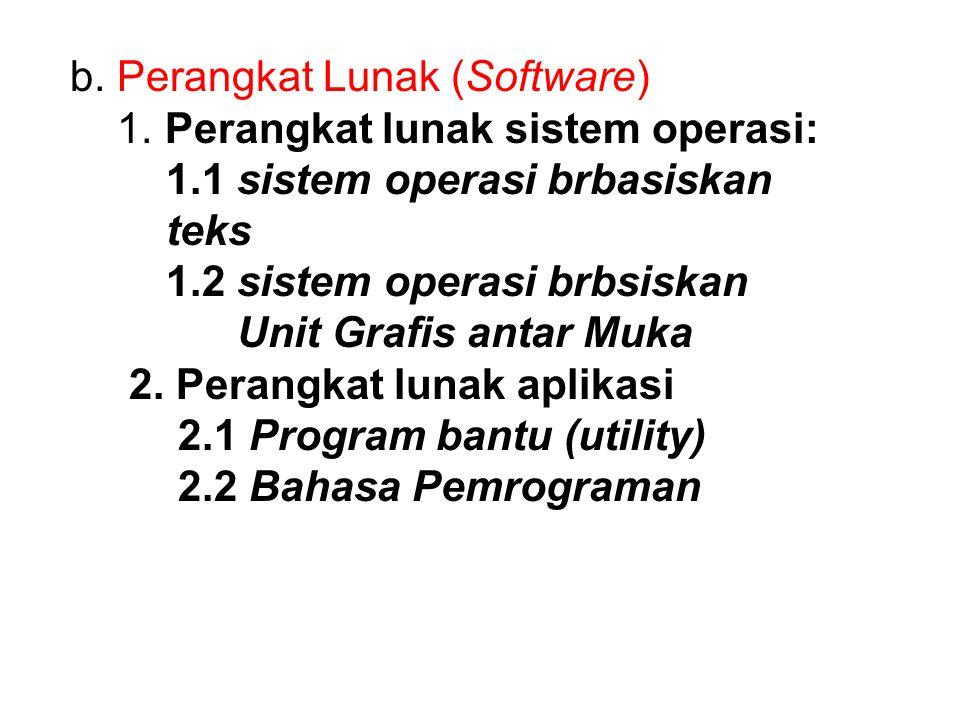 b. Perangkat Lunak (Software) 1.