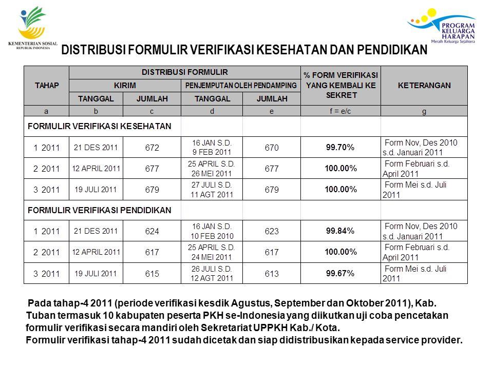 DISTRIBUSI FORMULIR VERIFIKASI KESEHATAN DAN PENDIDIKAN Pada tahap-4 2011 (periode verifikasi kesdik Agustus, September dan Oktober 2011), Kab.