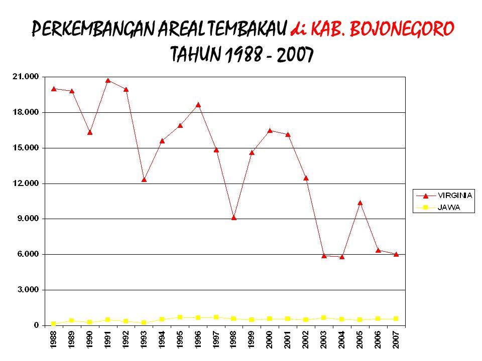 PERKEMBANGAN AREAL TEMBAKAU di KAB. BOJONEGORO TAHUN 1988 - 2007