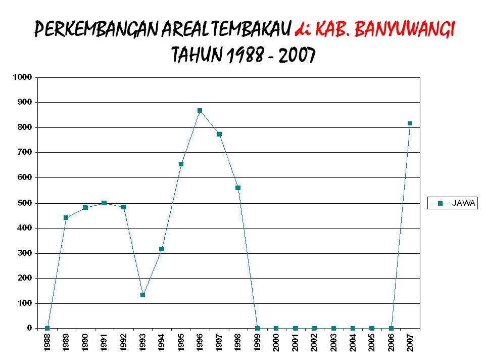 PERKEMBANGAN AREAL TEMBAKAU di KAB. BANYUWANGI TAHUN 1988 - 2007