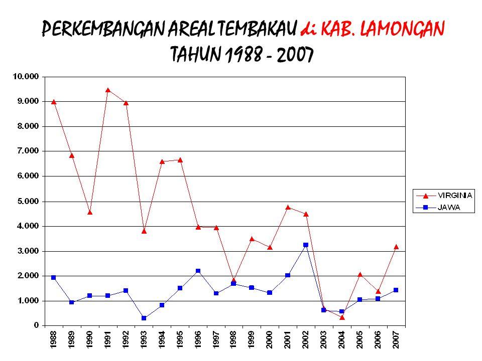 PERKEMBANGAN AREAL TEMBAKAU di KAB. LAMONGAN TAHUN 1988 - 2007