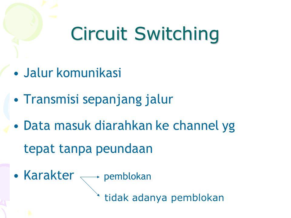 Circuit Switching Jalur komunikasi Transmisi sepanjang jalur Data masuk diarahkan ke channel yg tepat tanpa peundaan Karakter pemblokan tidak adanya p