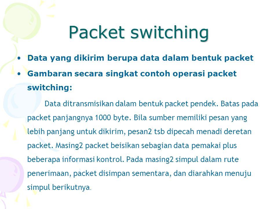 Perbandingan antara Circuit dan Packet Switching Circuit SwitchingPacket Switching Jalur yang disediakan untuk transmisiTidak tersedia jalur Transmisi data yang berlangsung terus-menerus Pentransmisian packet-packet Pesan-pesan tidak disimpanPacket-packet disimpan untuk saatnya dikirim Delay bisa diabaikanAdanya delay transmisi packet Biasanya tidak ada perubahan kode atau kecepatan Perubahan kode dan kecepatan Bandwith tertentuPenggunaan bandwith secara dinamis