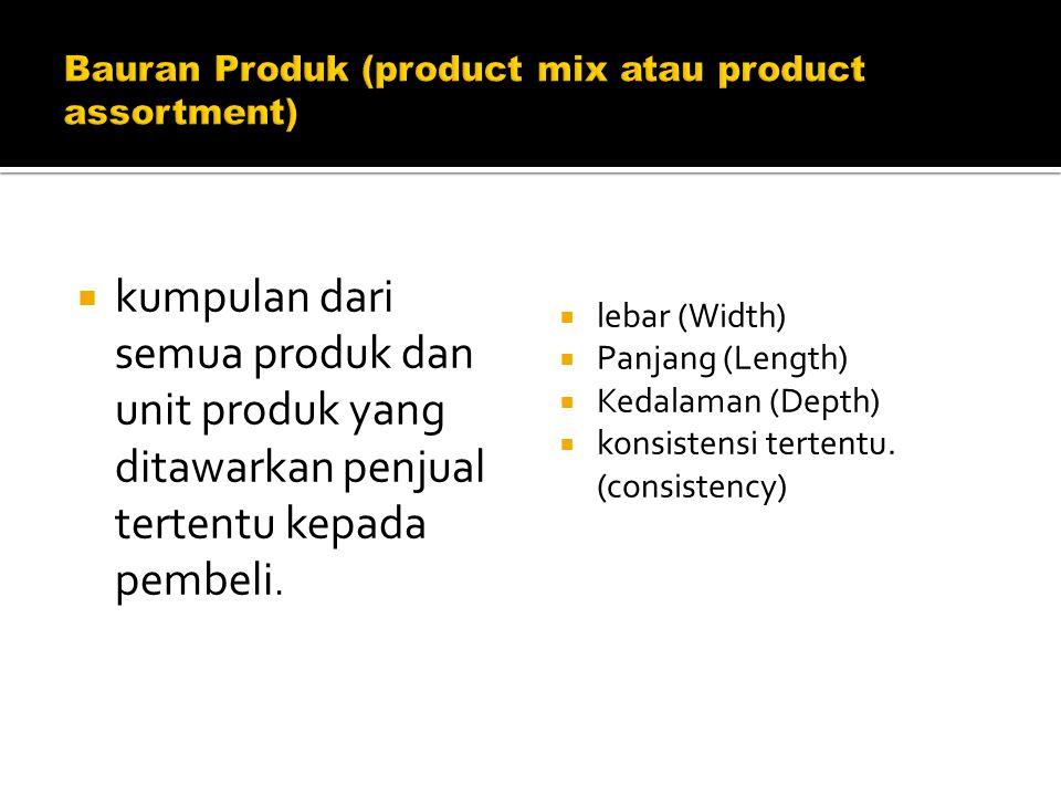  kumpulan dari semua produk dan unit produk yang ditawarkan penjual tertentu kepada pembeli.  lebar (Width)  Panjang (Length)  Kedalaman (Depth) 