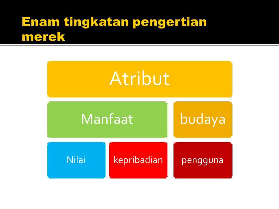 Atribut Manfaat Nilaikepribadian budaya pengguna