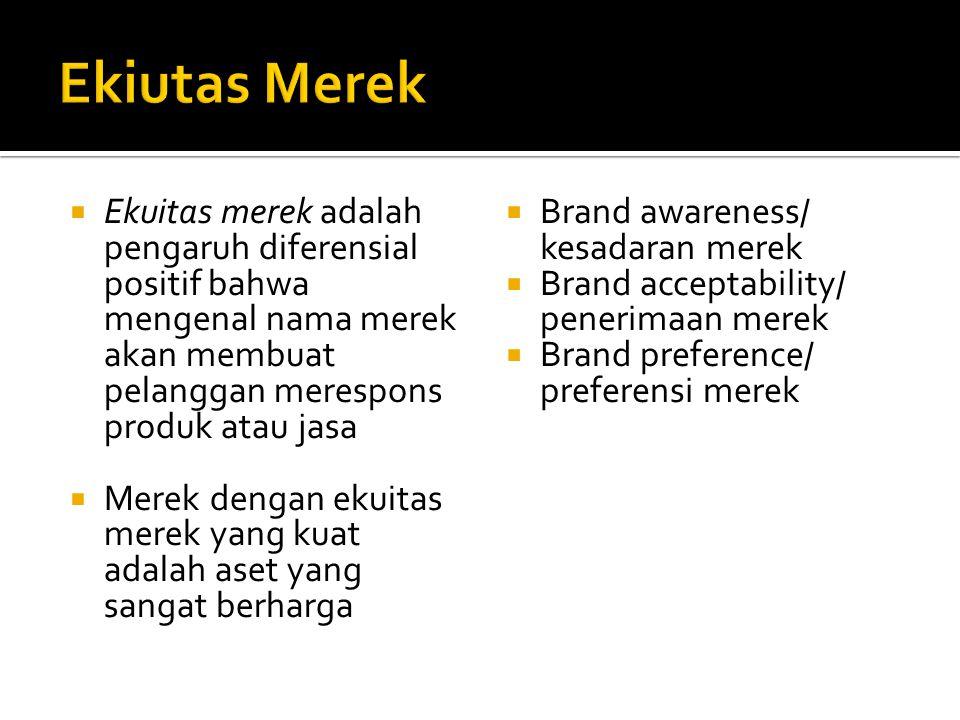  Ekuitas merek adalah pengaruh diferensial positif bahwa mengenal nama merek akan membuat pelanggan merespons produk atau jasa  Merek dengan ekuitas merek yang kuat adalah aset yang sangat berharga  Brand awareness/ kesadaran merek  Brand acceptability/ penerimaan merek  Brand preference/ preferensi merek
